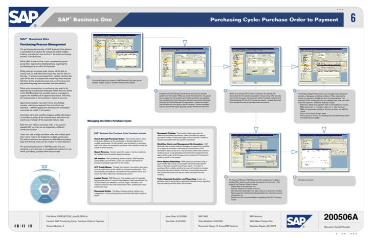 Sap r/3 business blueprint: understanding enterprise supply chain.