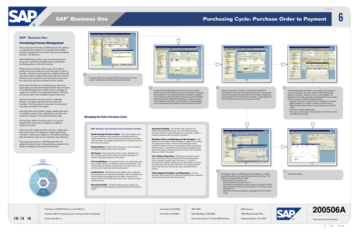 Blueprint your difference what the blueprint document did for the sales team was three fold malvernweather Images