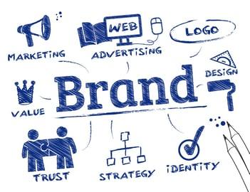 brand awareness.jpg