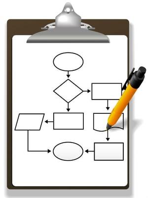 flow_chart_on_clipboard.jpg