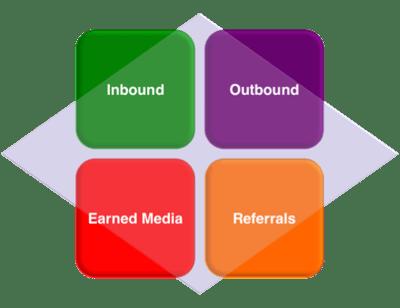 marketing-grid-1.png