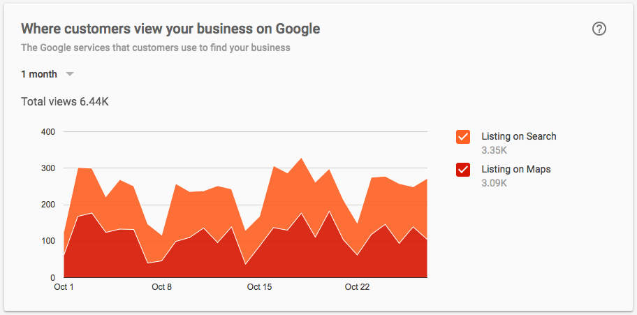 Where customer view your business on google.png