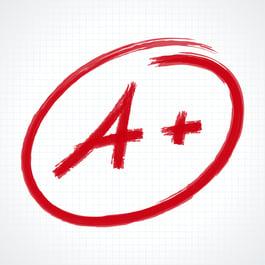 a+, grade, school, perfect