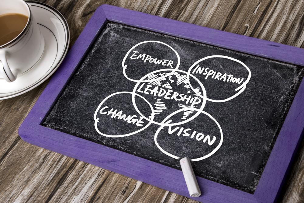 leadership venn diagram